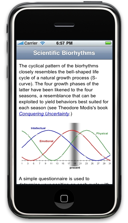 Biorhythm Science